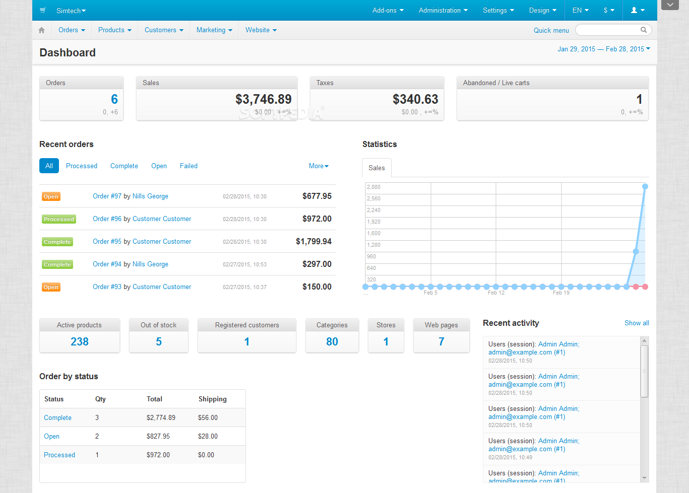 CS-Cart - The admin dashboard is where products, clients, taxes, and so on, can be edited