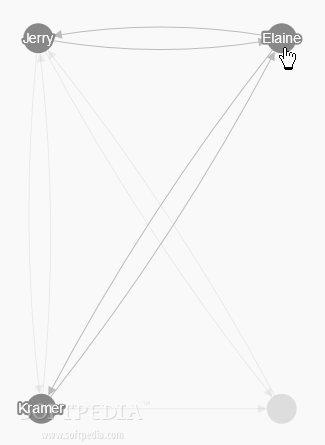 Cytoscape.js - Cytoscape.js allows developers to create node graphs, with support for draggable points and paths