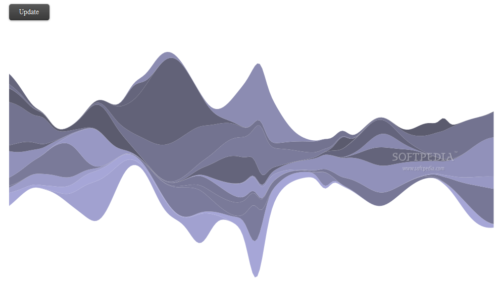 D3.js - Streamgraph