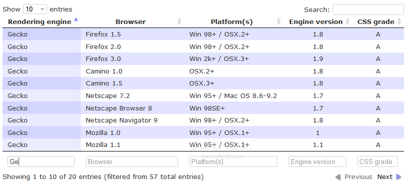 Datatables column filter download for Html datatable