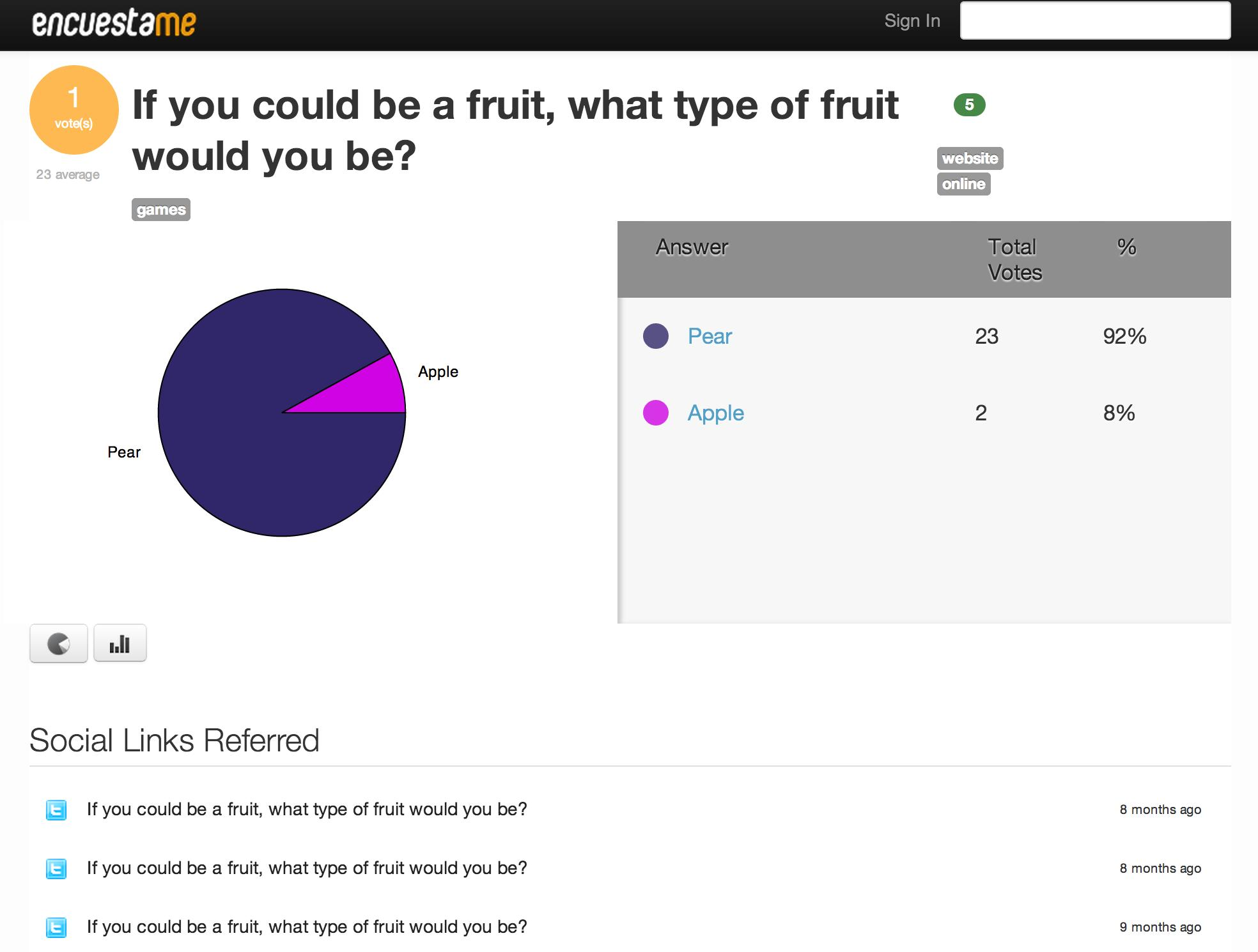 Encuestame - Each survey will have its own page where users can vote and see the results