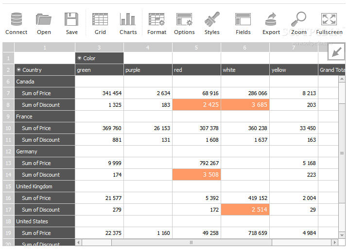 Flexmonster Pivot Table & Charts Component - The Flexmonster Component can be used to build simple pivot tables