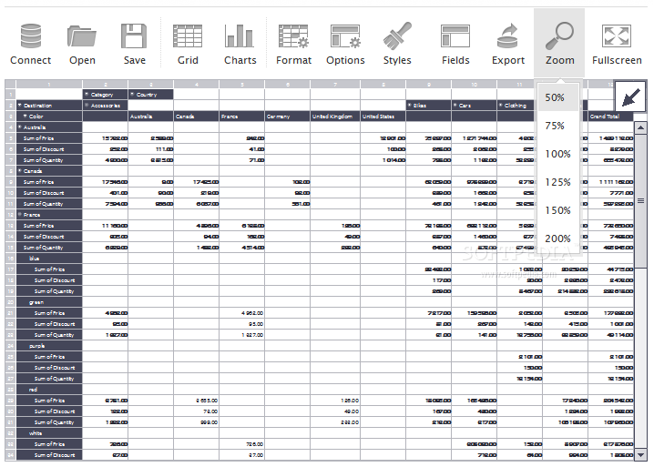 Flexmonster Pivot Table & Charts Component - Users can also control the Flexmonster pivot table zoom level