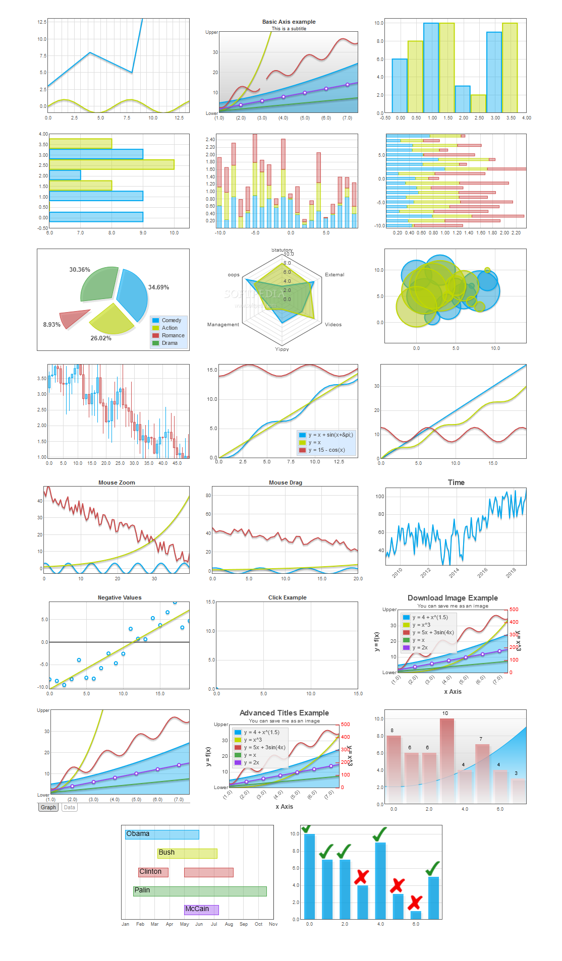statistics charts graphs plots and problems Statistics worksheets including a couple of graphs and a few analysis collecting and organizing data worksheets including line plots and stem-and.