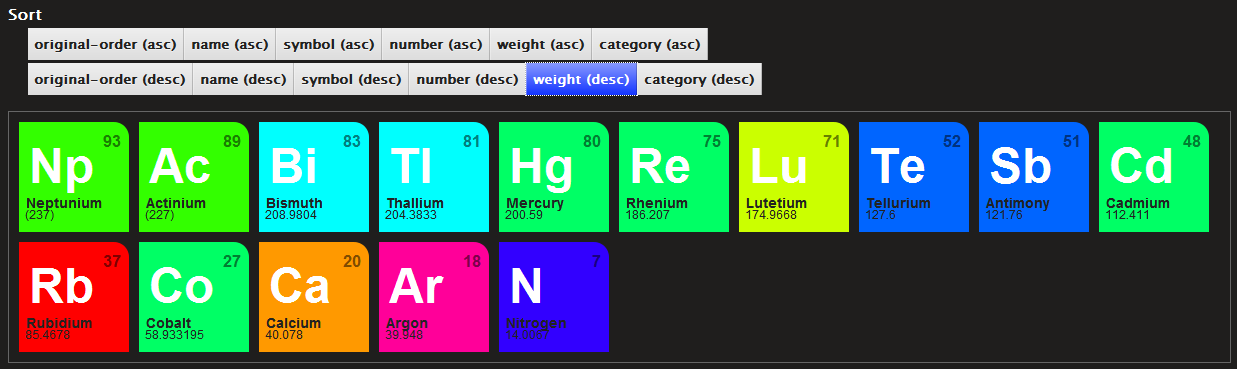 Isotope - Data sorting is also supported with the Isotope plugin