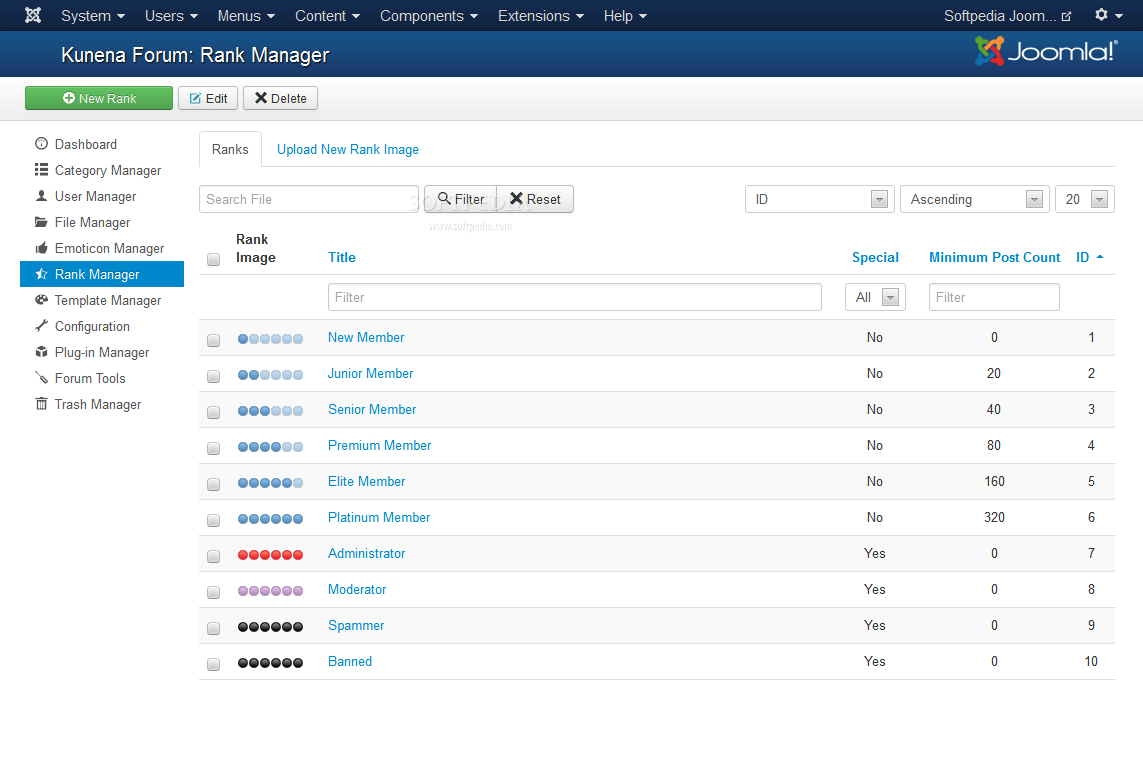 Kunena - User ranks are also supported in the Kunena Forum