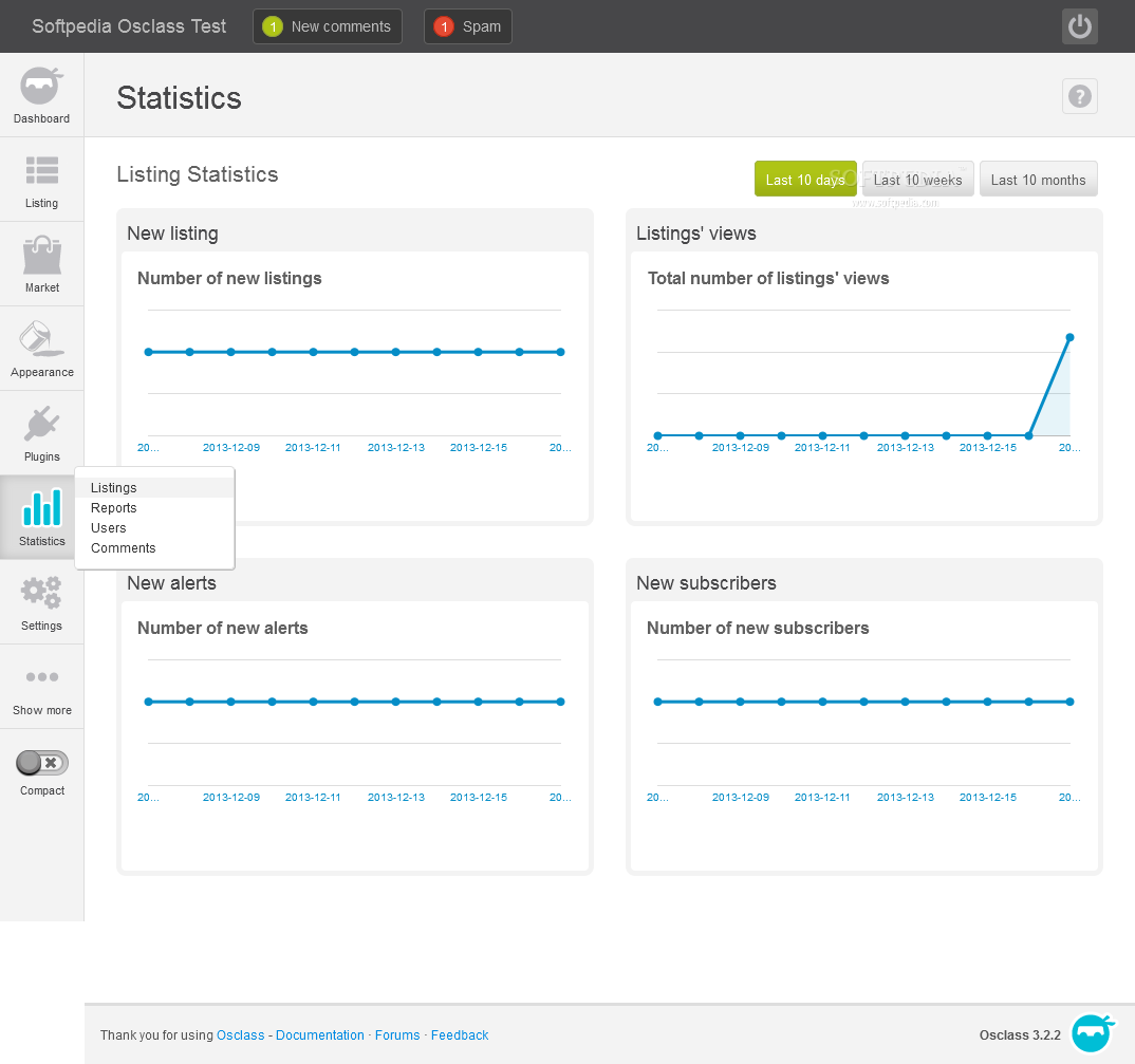 OSClass - A statistics and reports center is packed with OSClass