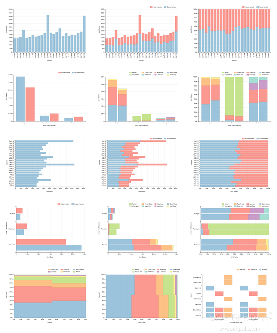 dimple - dimple can be used to build various layouts for the old bar chart type