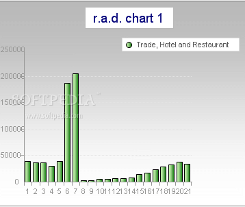 r.a.d.chart screenshot 2