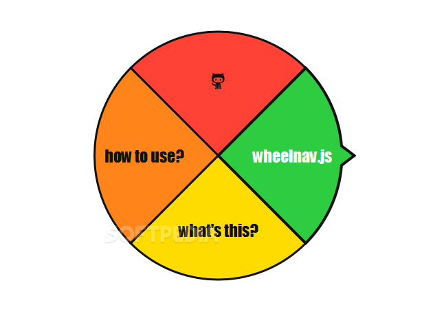 wheelnav.js - wheelnav.js can be used to create circular, dial navbars and menus