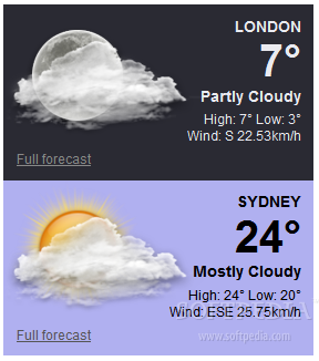 zWeatherFeed - Weather widgets can be styled via CSS in various ways